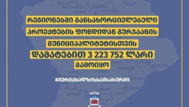 Photo of გურჯაანის მუნიციპალიტეტს რეგიონებში განსახორციელებელი პროექტების ფარგლებში დამატებით 3 223 752 ლარი გამოეყო
